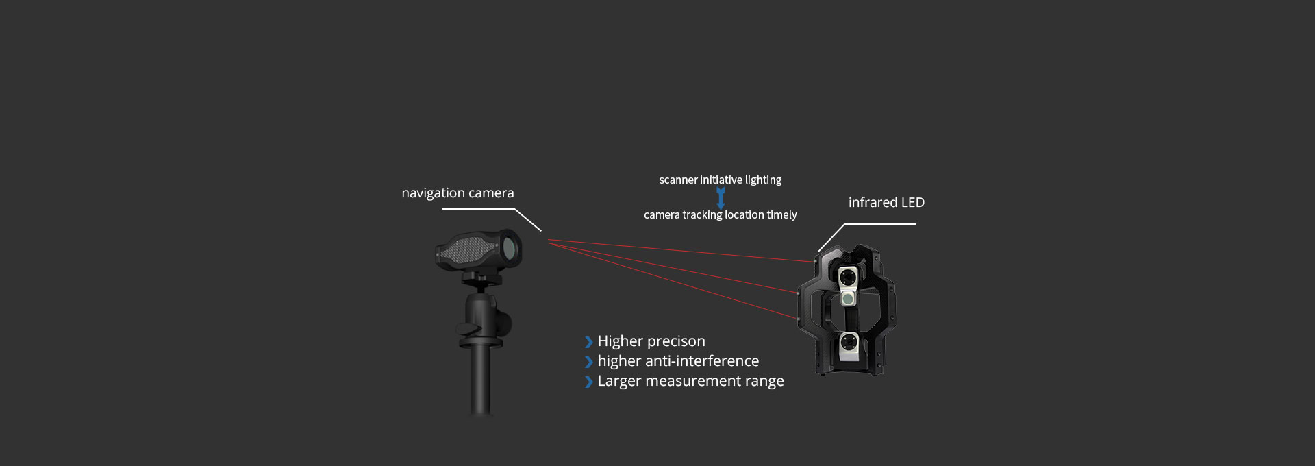 AutoScan-DUO 3D System 1