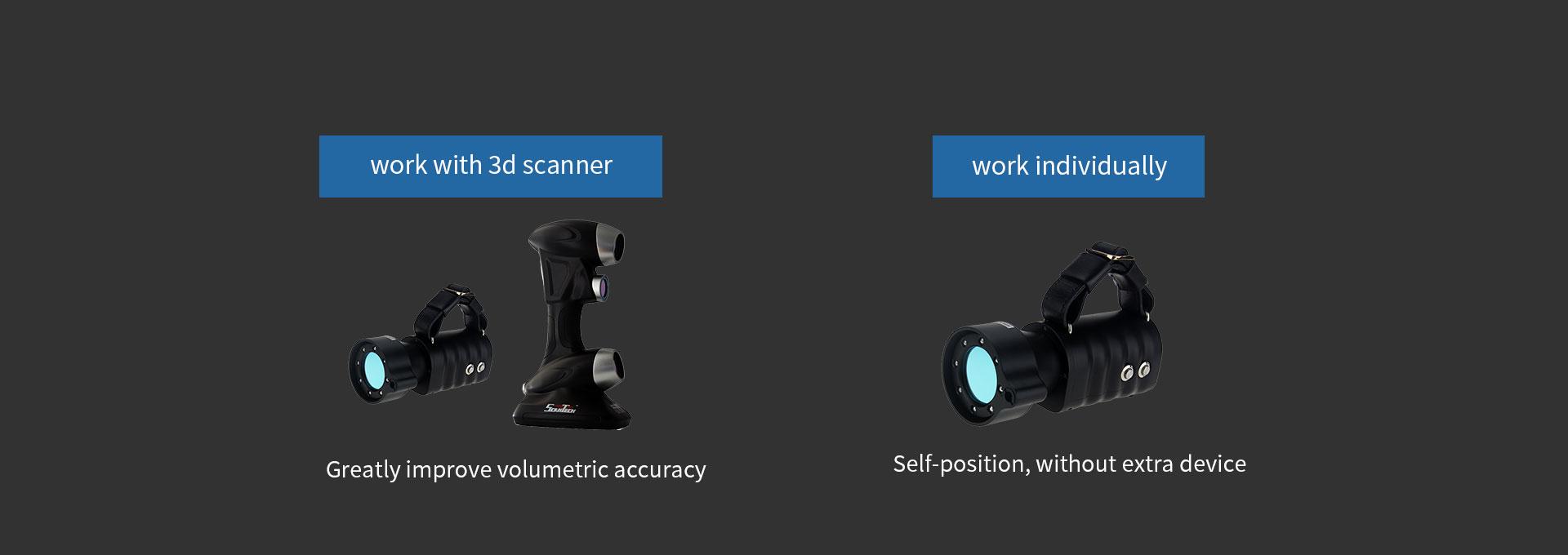 MSCAN Photogrammetry System 3