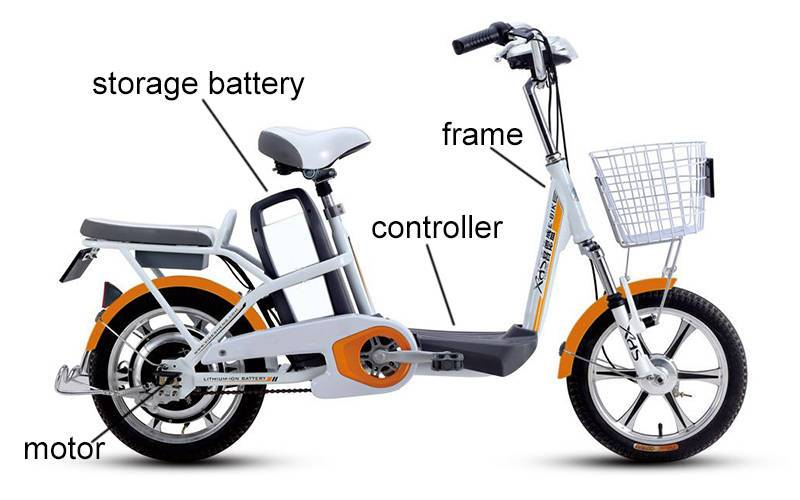 3D Scan Electric Bicycle