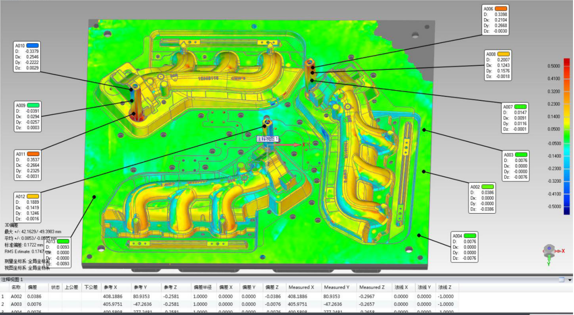 3D Mold Scanning -- A Revolution for Machinery Manufacturing 1