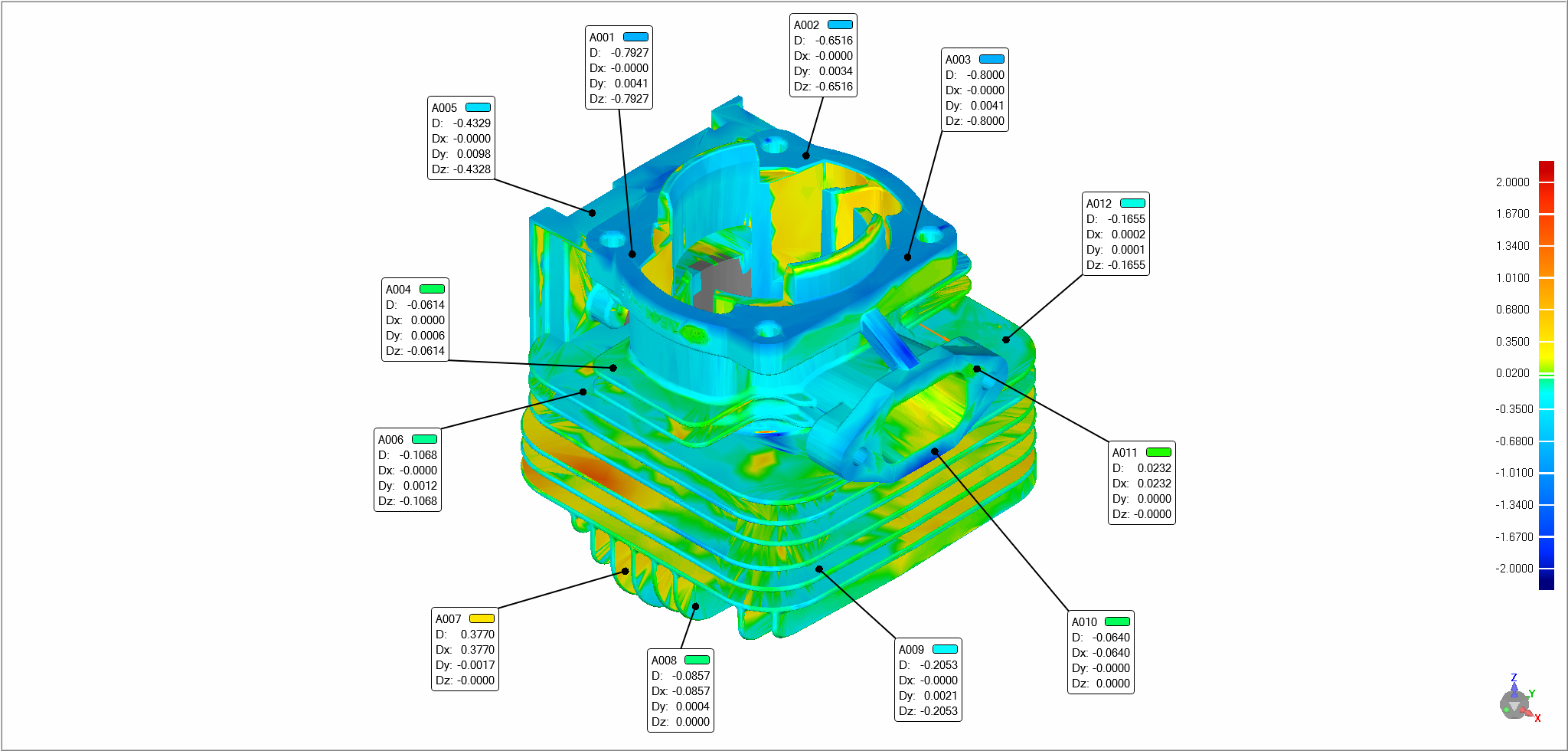 How Does 3D Scanning Revolutionize Automobile Manufacturing 5