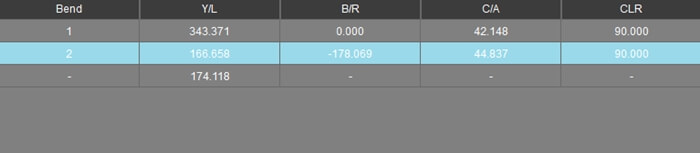 YBC/LRA data