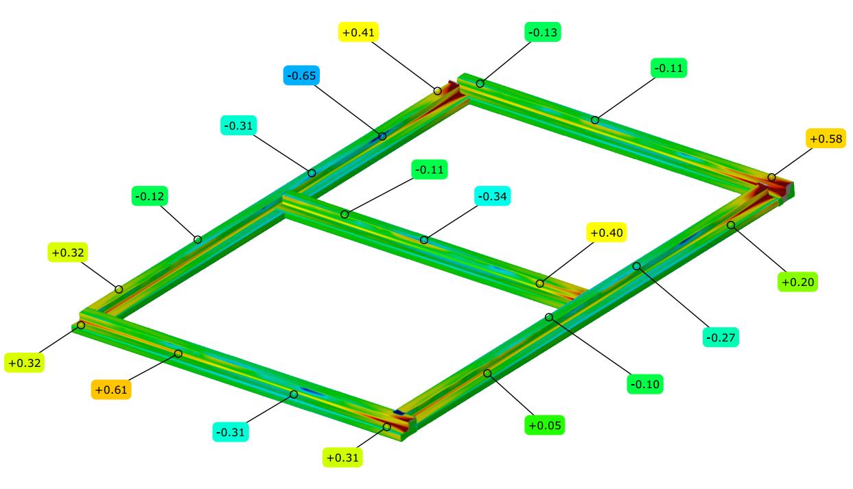 SCANTECH 3D Digitization Solution for Irregular Curtain Wall 11