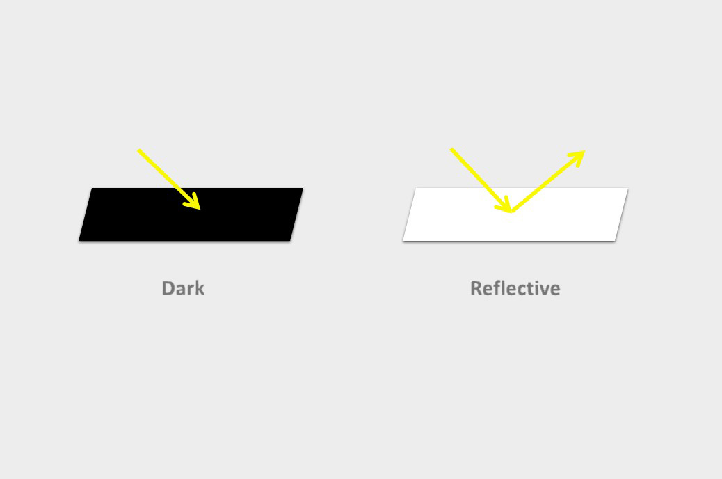How to Scan Dark or Reflective Parts 1